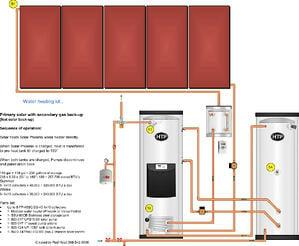 Solar_Heating_1