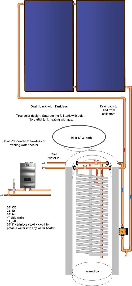 solar_with_tankless
