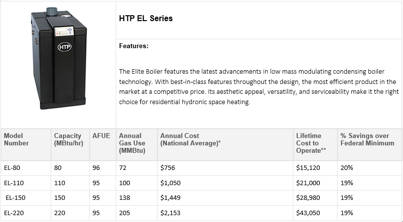 Elite_EnergyEfficient